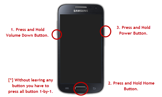 Unlocking the T-mobile GALAXY AVANT SM-G386T