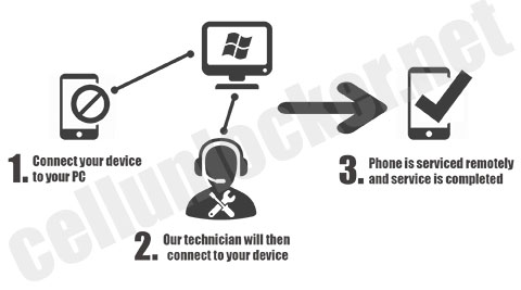 samsung remote unlock