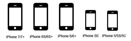 iphone models