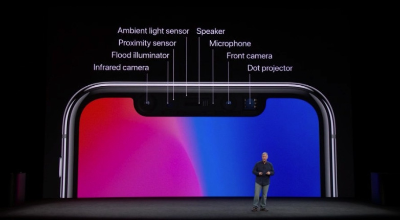iphone-x-event-face-id-truedepth-camera